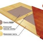 Размеры и конструкция дверей