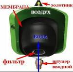 Гидроаккумулятор насосной станции водоснабжения