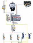 Подключение бензогенератора к домашней сети