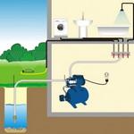 Устанавливаем станцию автоматического водоснабжения  с забором из колодца  2 часть